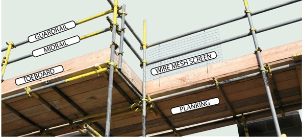 Construction Scaffolding Expert Introduction To Hazards