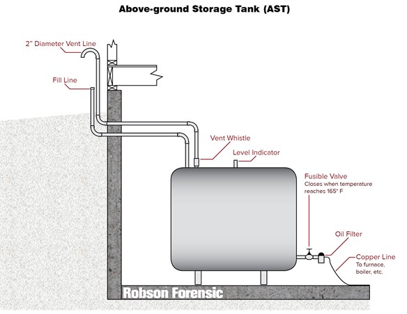 piping diagram 2 oil tanks 4 14 danishfashion mode de u2022 rh 4 14 danishfashion mode