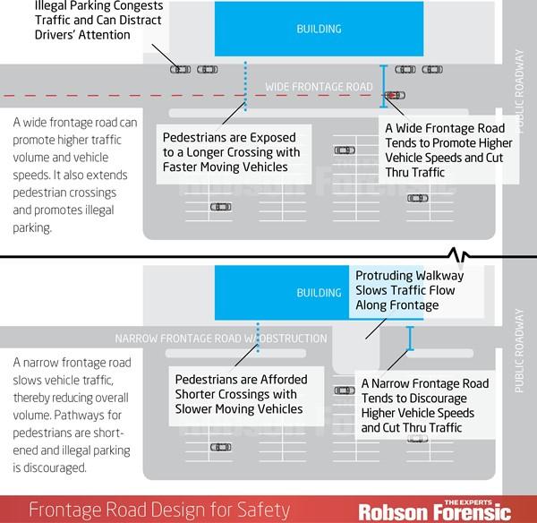 Pedestrians Struck in Parking Lots – Expert Article on