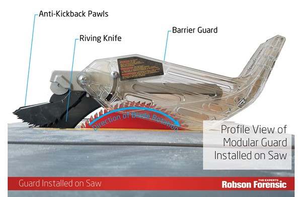 Marvelous Table Saw Injuries Safety An Expert Witness Explanation Download Free Architecture Designs Embacsunscenecom